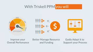 Triskell PPM video