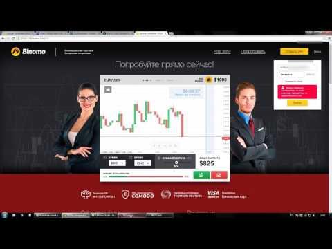 Программы советники бинарных опционов