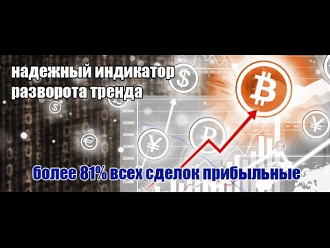 Опционы bet on market