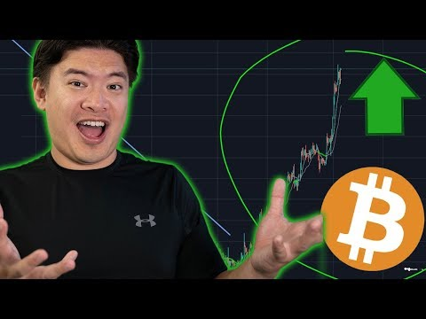 Bitcoin Breakout to $11700  !!