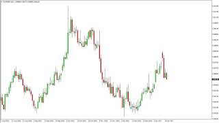 EUR/GBP EUR/GBP Technical Analysis for January 20 2017 by FXEmpire.com