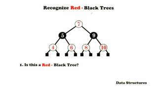 Red-Black Trees - Data Structures
