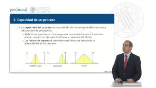 Capacidad de procesos | 20/69 | UPV