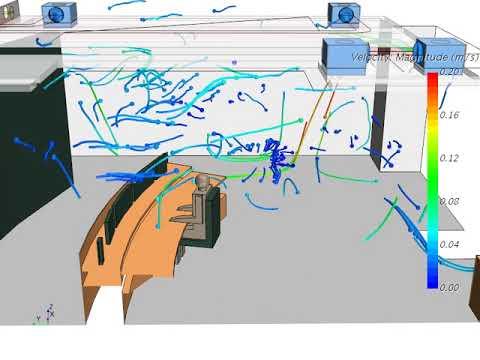 Lüftungsoptimierung in einem Kraftwerk-Kontrollzentrum mittels Strömungssimulation
