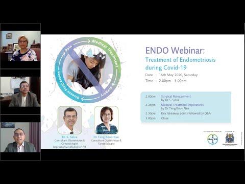 Leczenie endometriozy podczas pandemii COVID-19