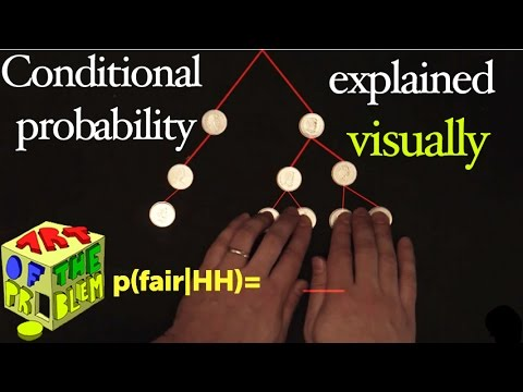 Conditional probability with Bayes' Theorem (video) | Khan
