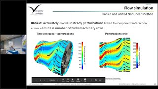 Technology deep dive for turbomachinery simulations