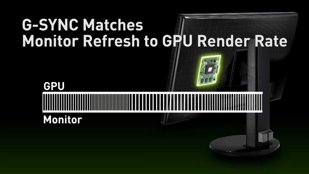 Don't Understand NVIDIA's G-SYNC Tech? Here It Is Explained In Simple Terms. Mostly