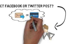 How to Write the Perfect Facebook or Twitter Post