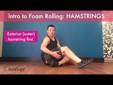 How to Roll Videos – Rawlogy