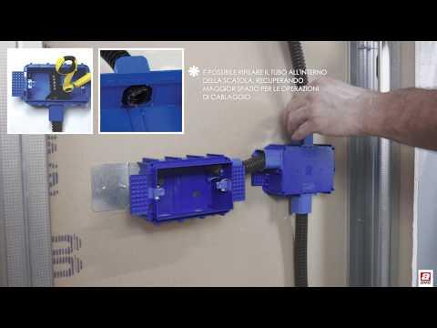NOVITA': Sistema di bloccaggio tubo corrugato (art. 25BTCG) su pareti in cartongesso