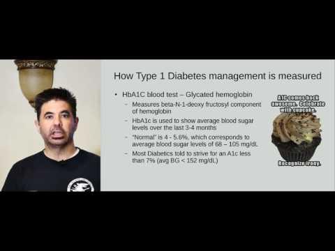 Insulin zusammen mit Steroiden
