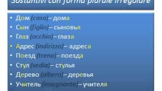 Russo per gli italiani imperativo come fare le rechieste parte plurale dei sostantivi fandeluxe Image collections