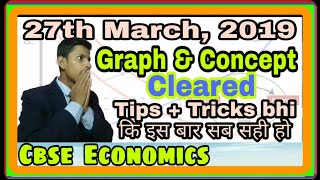 Cbse All Graph Cleared of Economics|cbse Economics Exam2019|2019cbse Economics paper|ADITYA COMMERCE