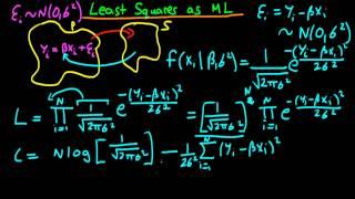 Least Squares as a Maximum Likelihood estimator