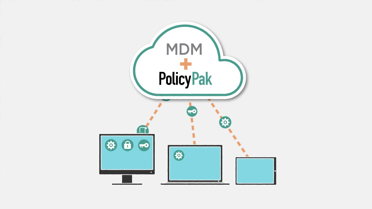 Real Group Policy (and Extra PolicyPak Settings) Overview