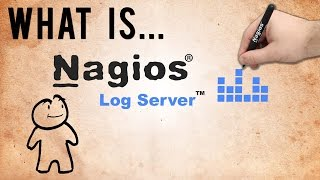 Nagios Log Server: Break it Down
