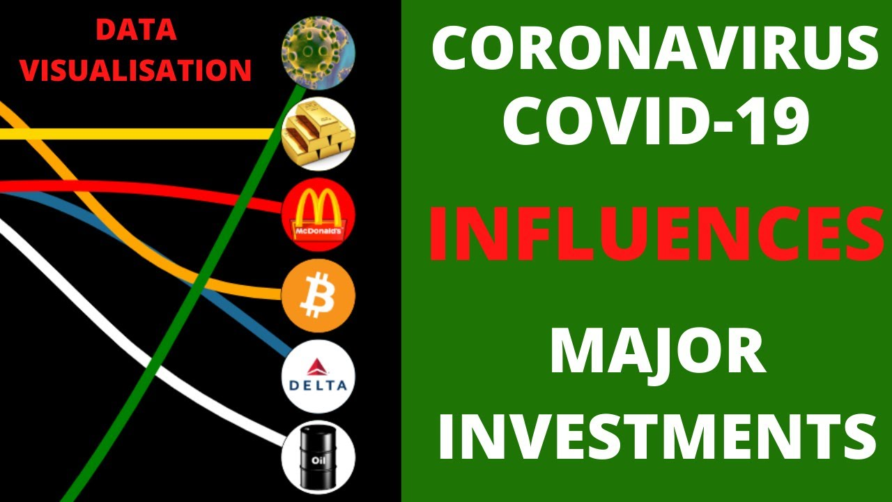 Coronavirus And Its Impact On Major Investment Options (March 2020)