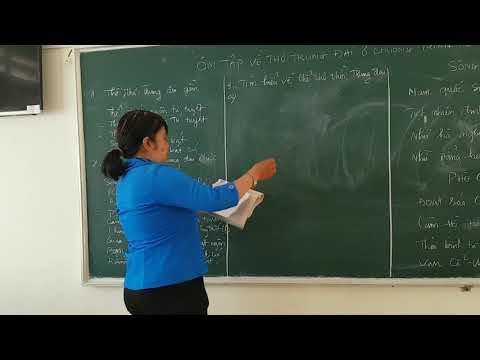Ôn tập Ngữ Văn 7 (Văn học trung đại)- cô Huỳnh Trang
