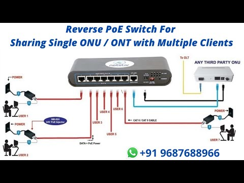Reverse PoE Switch For ONU