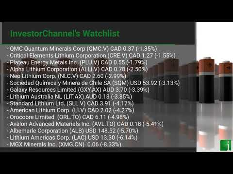InvestorChannel's Lithium Watchlist Update for Tuesday, April, 20, 2021, 16:00 EST