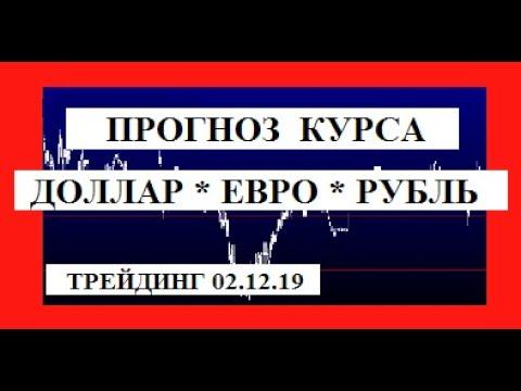 ПРОГНОЗ КУРСА ДОЛЛАРА ЕВРО РУБЛЯ / Трейдинг 02.12.2019 видео