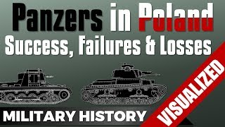 Panzers in Poland 1939 – Success, Failures & Losses