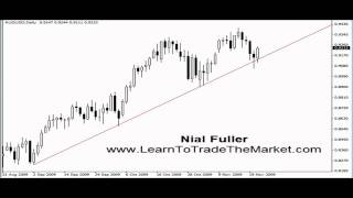 Pin Bar Forex Trading Strategy + Trend Following (Live Trade)