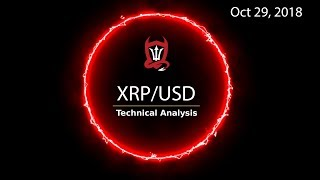 Ripple Technical Analysis (XRP/USD) : Got a Channel..? Now Clone it.  [10.29.2018]