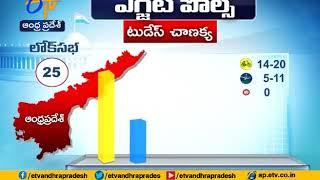 Exit Polls 2019   AP Exit Poll survey   Lok Sabha Elections