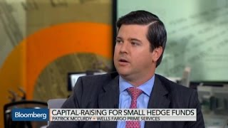 How Much Money Does a Hedge Fund Startup Need?