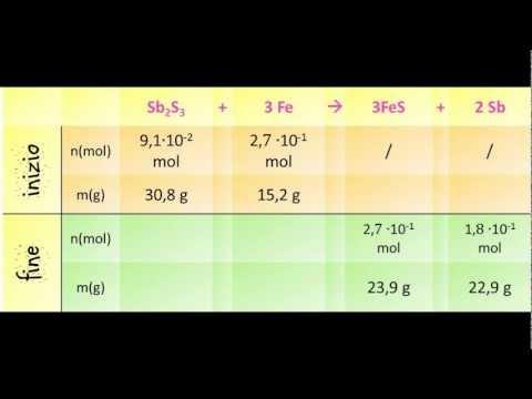 Ipertensione e suoi tipi