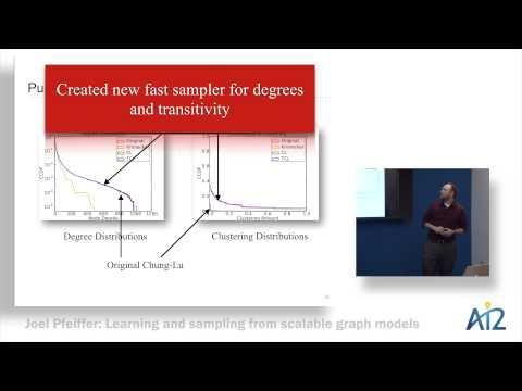 Learning and Sampling Scalable Graph Models Thumbnail