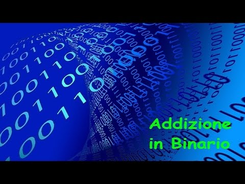 Software analisi tecnica opzioni binarie