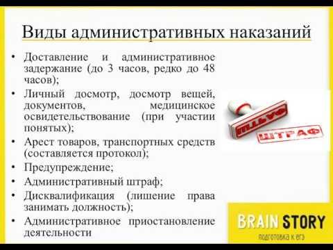 7 16 4  Виды административных наказаний