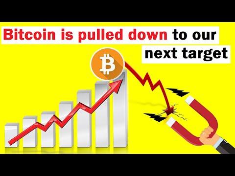 Bitcoin piniginės uodegos