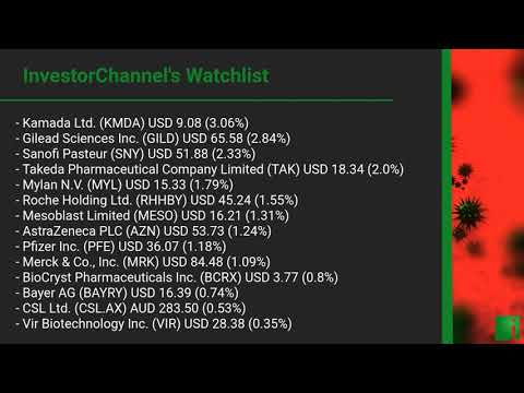 InvestorChannel's Covid-19 Watchlist Update for Friday, September 11, 2020, 16:30 EST