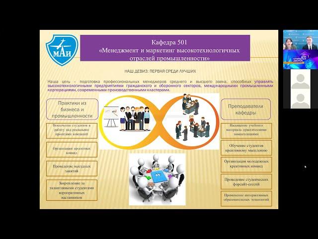 Стратегический менеджмент и маркетинг цифрового предприятия