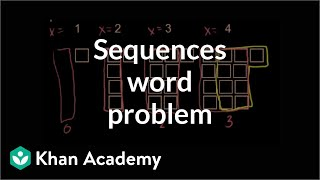 Equations of Sequence Patterns