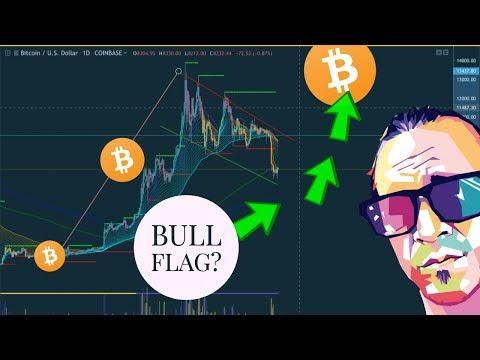 Bitcoin BULL FLAG - $20k next? Trading & Technical Analysis