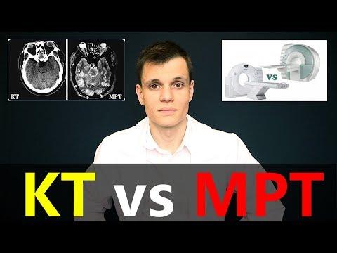 Отличия КТ и МРТ | Показания и Противопоказания | Принципы диагностики