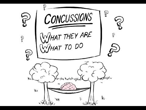 What is a Concussion? (with Dr. Mike Evans)