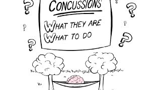 Concussion management and return to learn