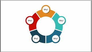 The 5 Whys - An Introduction