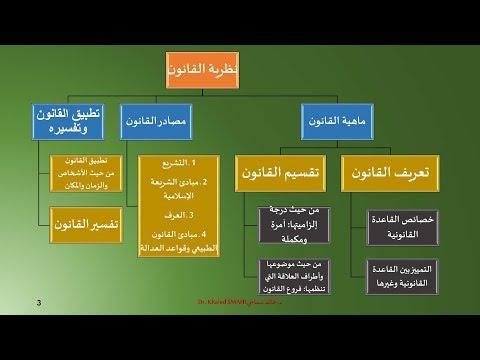 المدخل إلى القانون ـ الدرس 01: مقدمة تتضمن التعريف بالقانون ـ  د. خالد سماحي