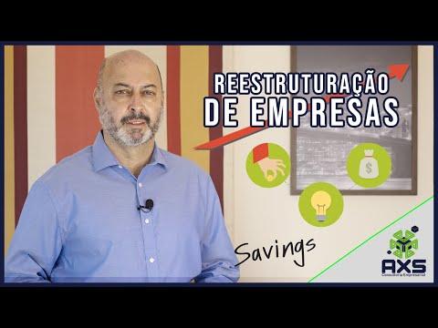 Reestruturação de Pequenas e Médias Empresas Consultoria Empresarial Passivo Bancário Ativo Imobilizado Ativo Fixo