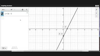 How to use the Desmos Graphing Calculator Tool