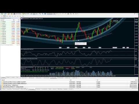 Recenzii vk trading