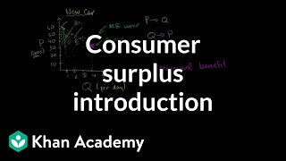 Consumer surplus introduction | Consumer and producer surplus | Microeconomics | Khan Academy