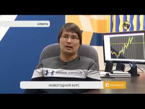 Определение цены опционов